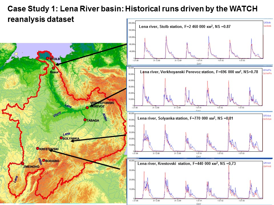 Uncertainty of large-basin hydrological response to climate change: scenario and model variability effect