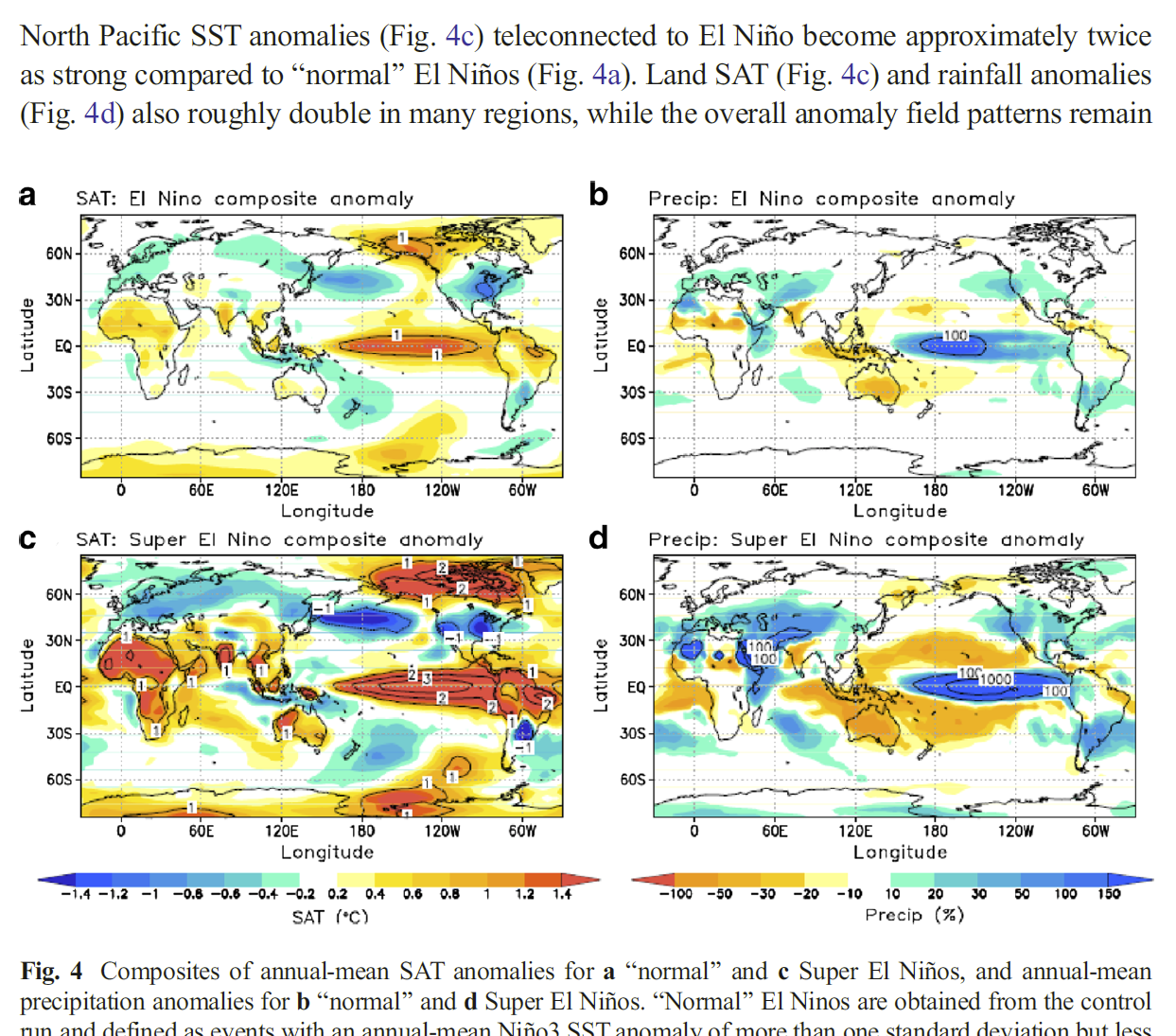 Super El Niños in response to global warming in a climate model