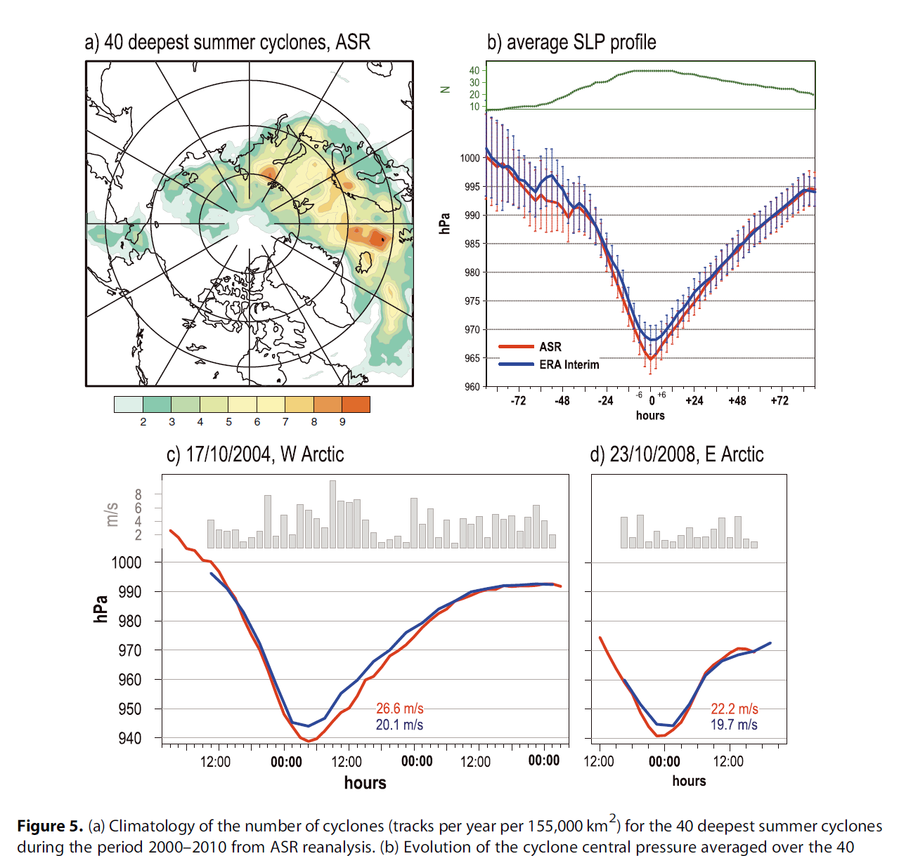 New view of Arctic cyclone activity from the Arctic system reanalysis