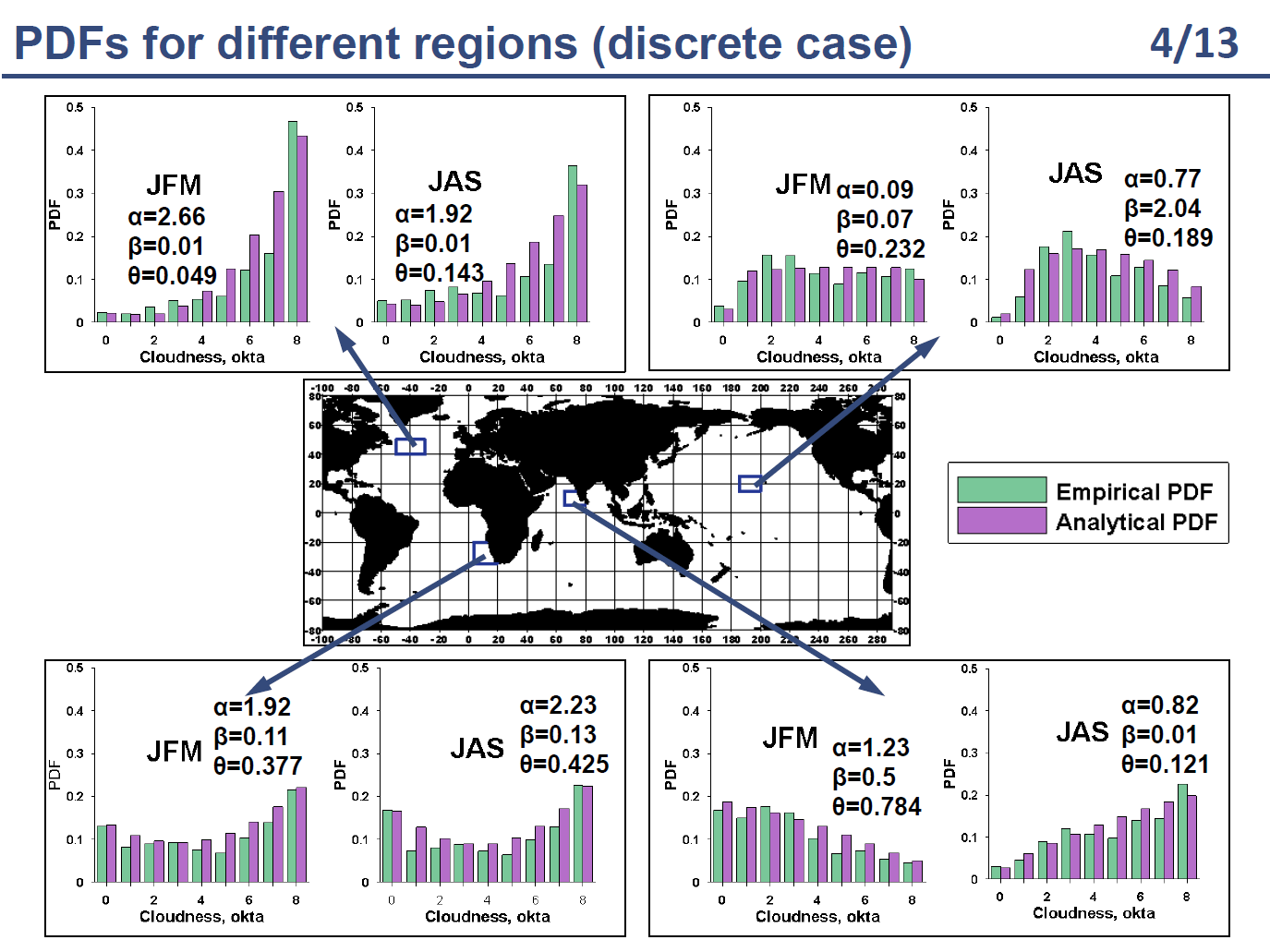 DISTRIBUTION OF CLOUD COVER OVER THE OCEANS BASED FOR THE VOLUNARY OBSERVING SHIP CLOUD COVER DATA
