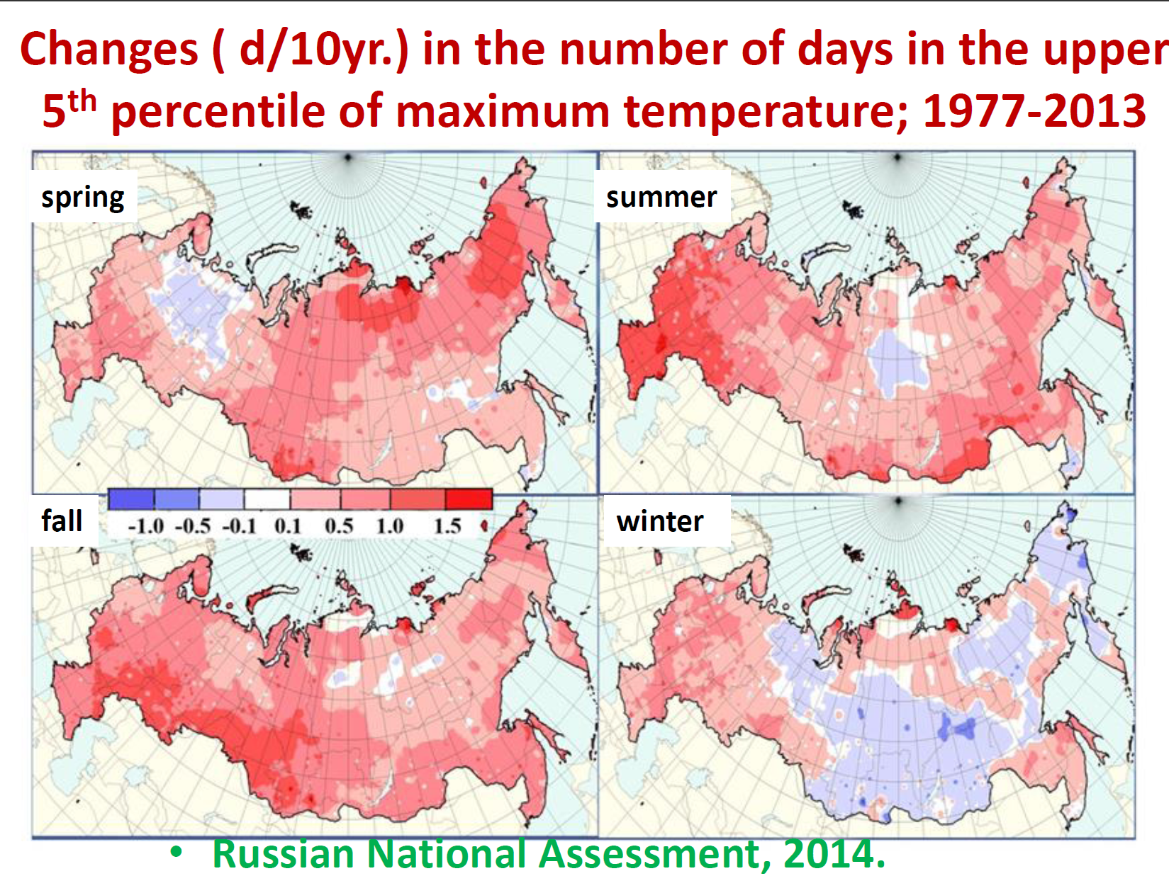 Contemporary Changes of the Hydrological Cycle over Northern Eurasia
