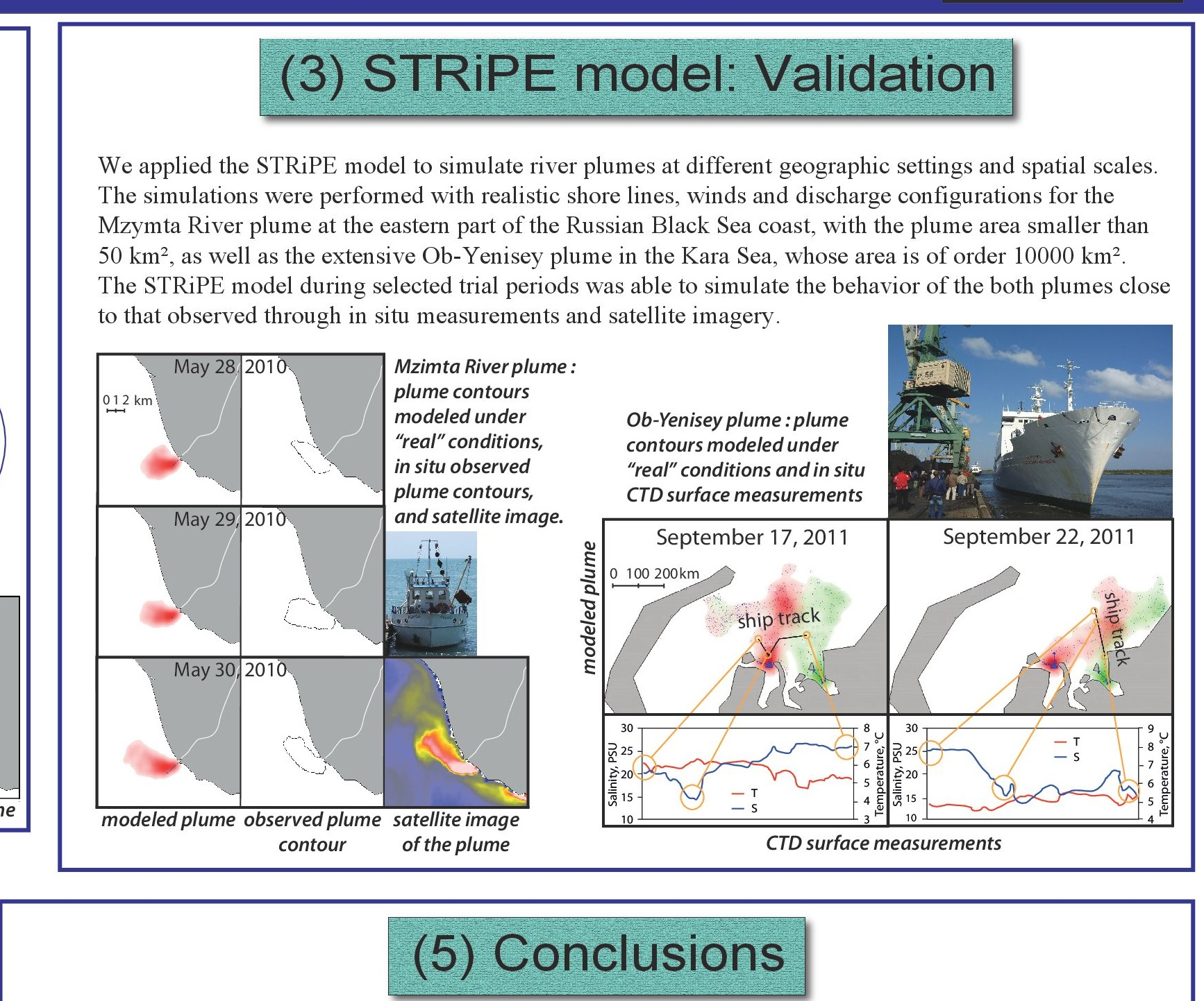 Lagrangian Model of a Surface Advected River Plume in Marginal and Enclosed Seas