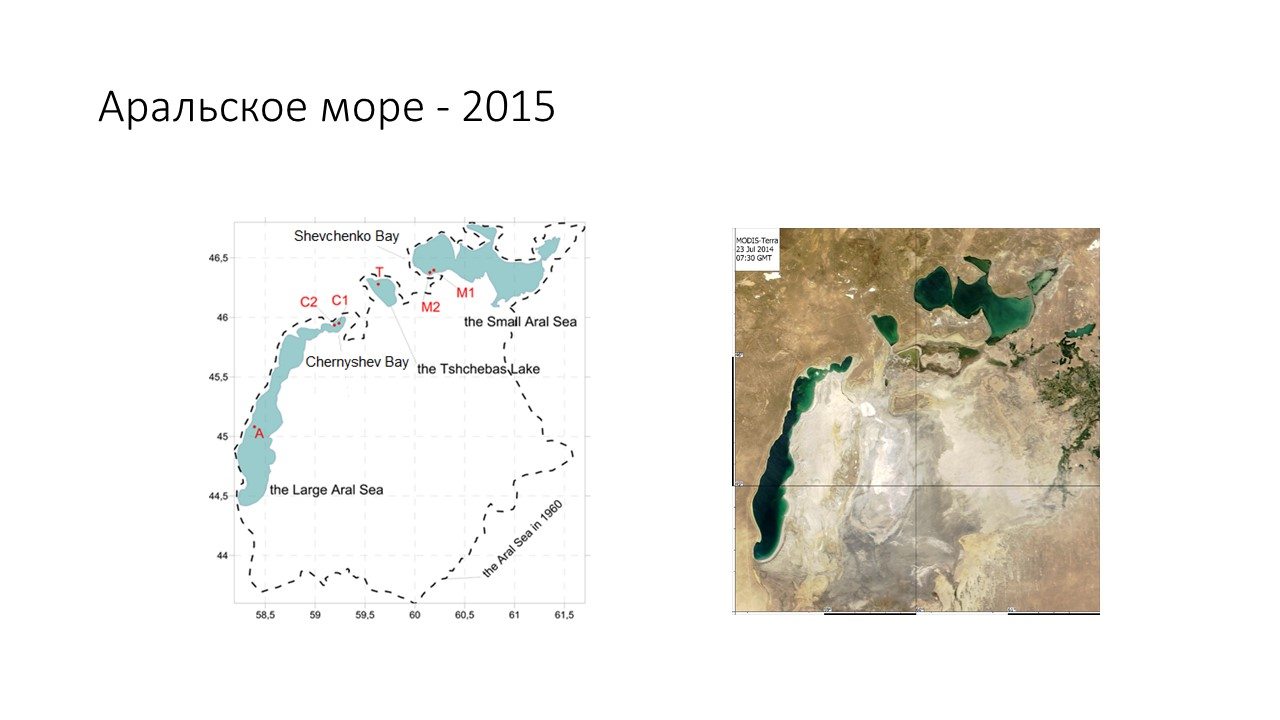 Coastal Processes and Land-Sea Exchanges group. Aral Sea 2015 expedition