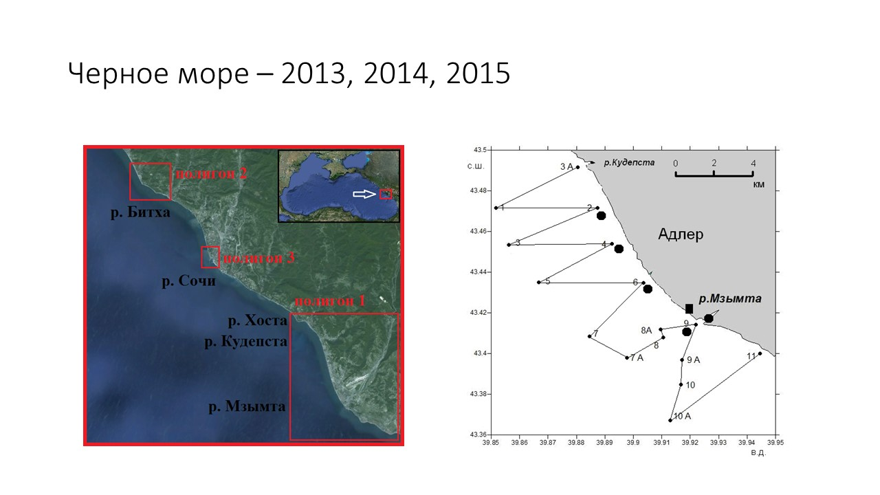 Coastal Processes and Land-Sea Exchanges group. Black Sea: 2013, 2014, 2015 expeditions